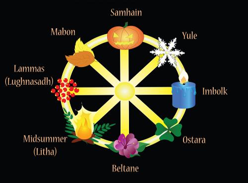 tradycje celtyckie