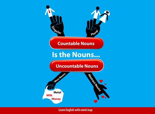 rzeczowniki niepoliczalne