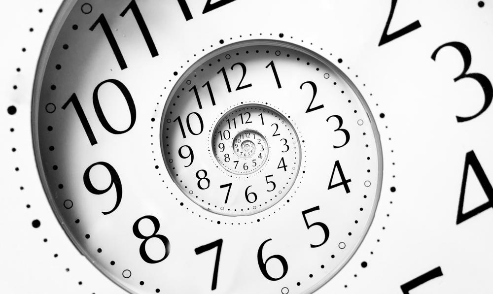 okoliczniki czasu w angielskim