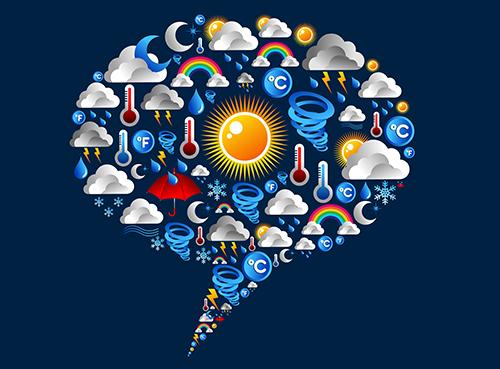 określenia pogody po angielsku
